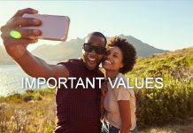 Important persona Core Values